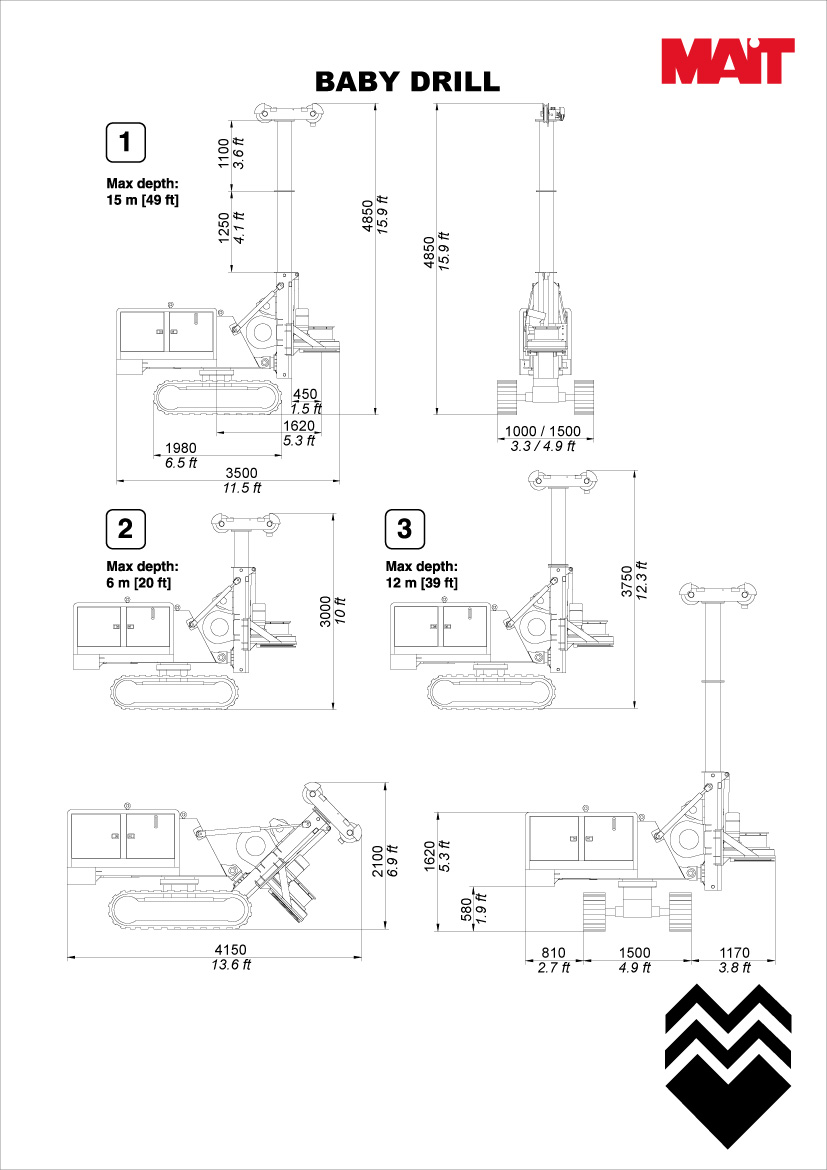 8._mait_baby_drill equipment dimensions Basic Electrical Wiring Diagrams at bakdesigns.co
